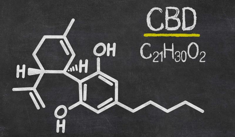 Che cos'è il CBD (Cannabidiolo)?